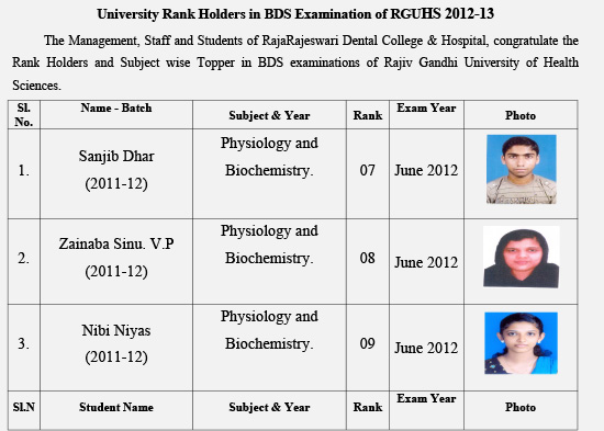 BDS Rank Wishes June 2012-13-1