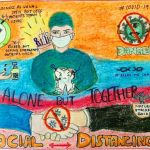 Niharika Murthy E-4th BDS poster- Role of Dentist during Covid-19